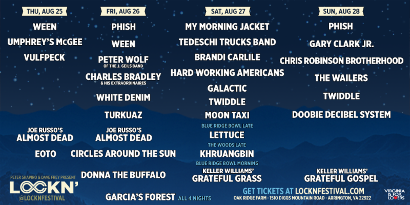 LOCKN Music Festival 2016 daily lineup. Photo provided.