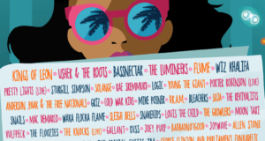 Okeechobee Music and Arts Festival 2017 lineup. Photo provided.