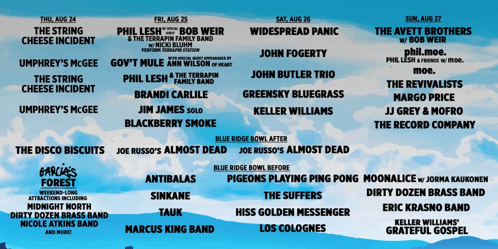 Lockn' 2017 artist schedule. Photo by: LOCKN Music Festival